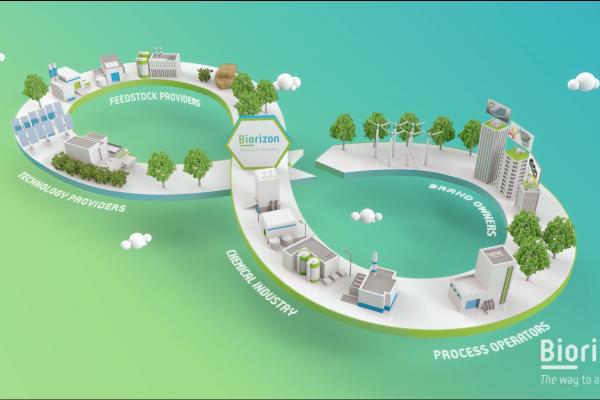 Biorizon investigates how an application center can accelerate market introduction of bio-aromatics