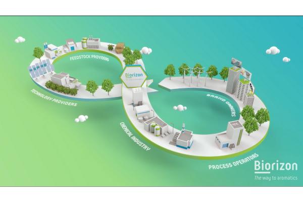 BAroC: Bio-Aromatic Conceptual Factory